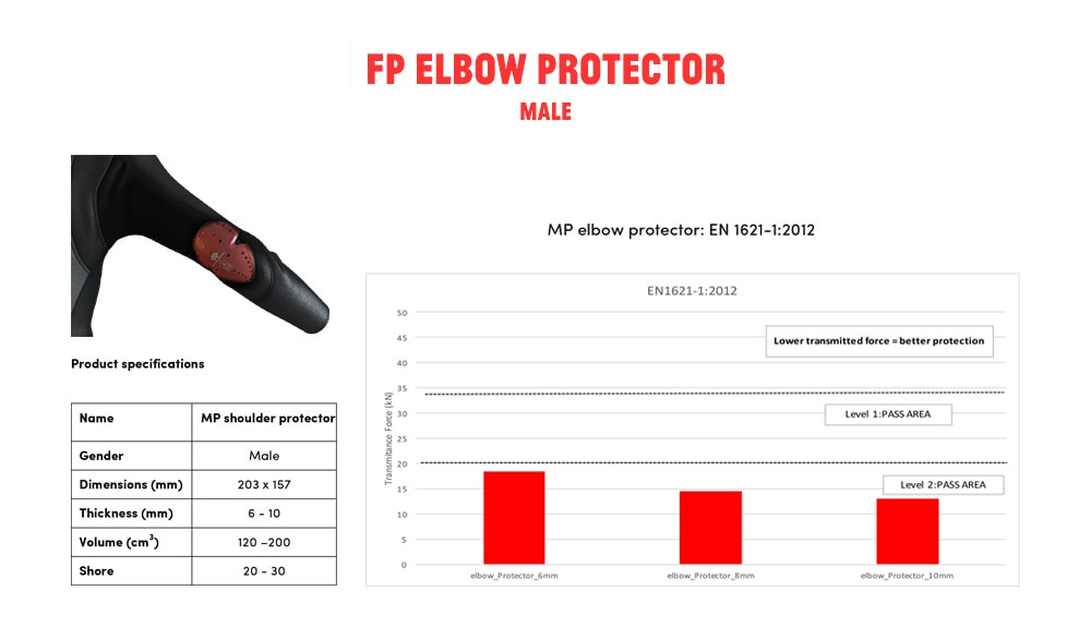 polyanswer_fichas-tecnicas-elbow-male_notxt-min