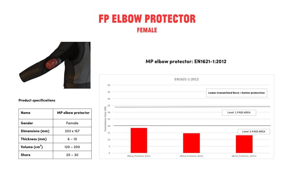polyanswer_fichas-tecnicas-elbow_notxt-min